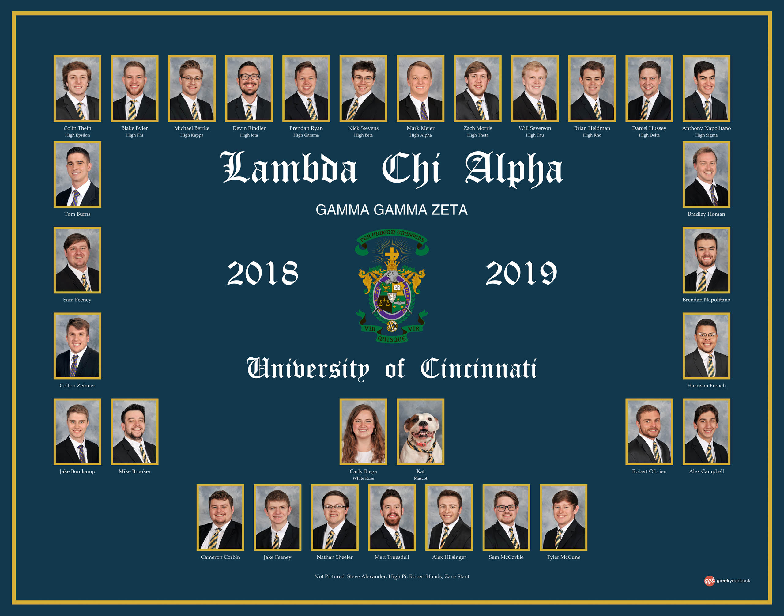 Meet The Current Chapter